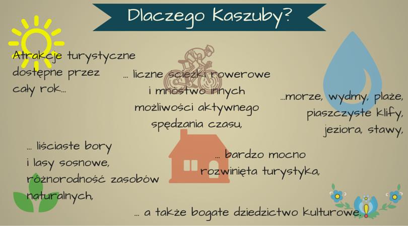 Kilka powodów, dla których warto mieszkać na Kaszubach