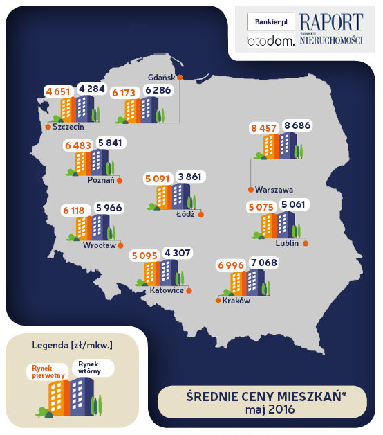 Ceny mieszkań Gdańsk (1)
