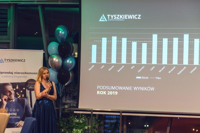 Dyrektor Zarządzająca Magdalena Cebula podsumowała świetny rok firmy